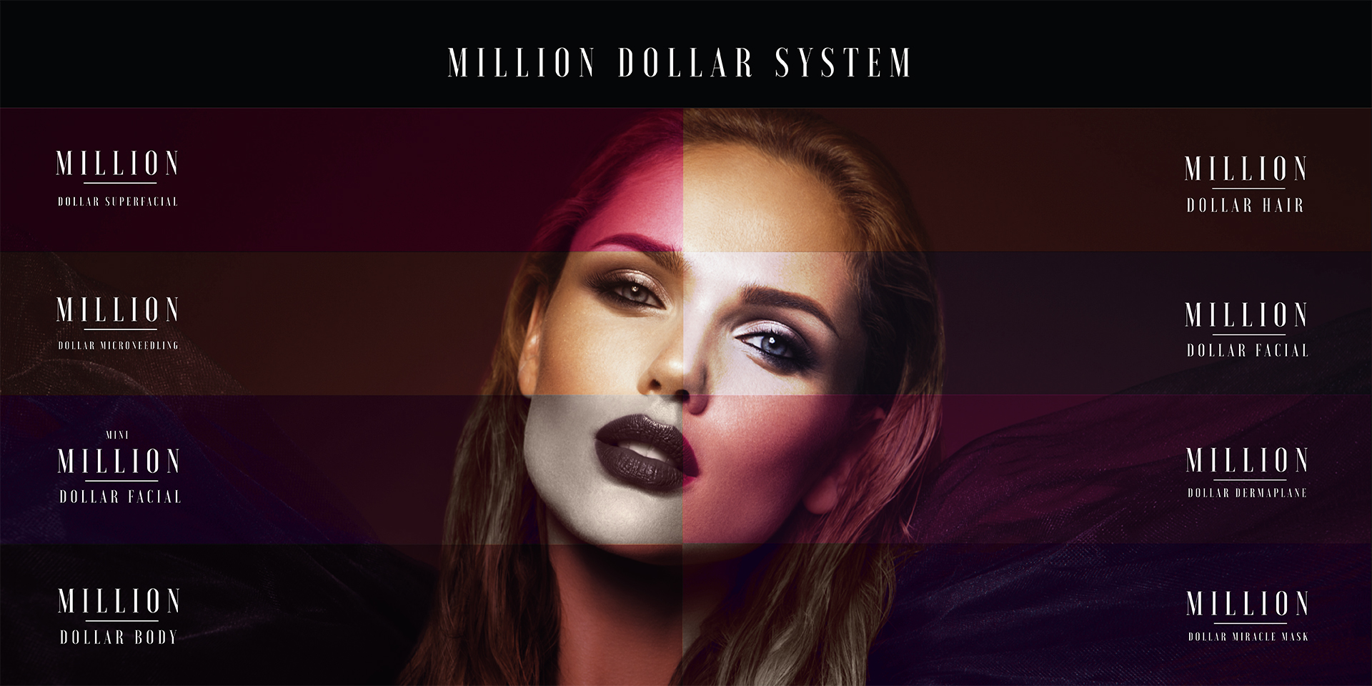 Million Dollar System Range
